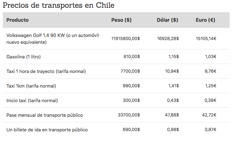 transportes chile