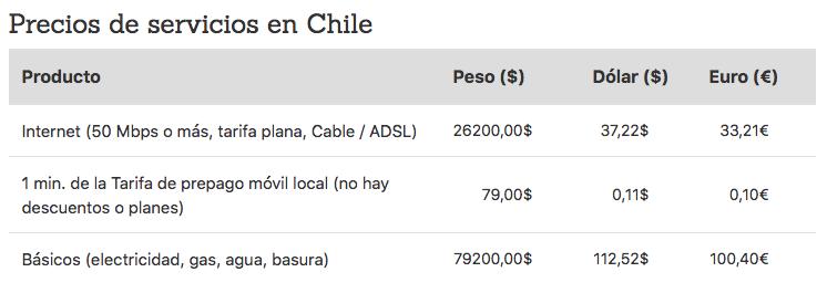servicios chile
