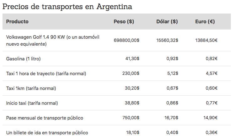 transporte argentina