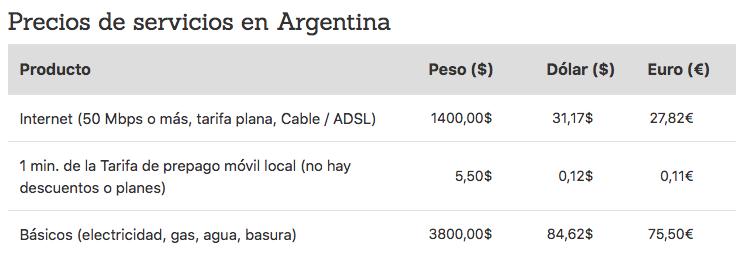 servicios argentina