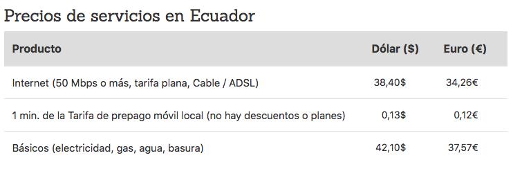 servicios ecuador